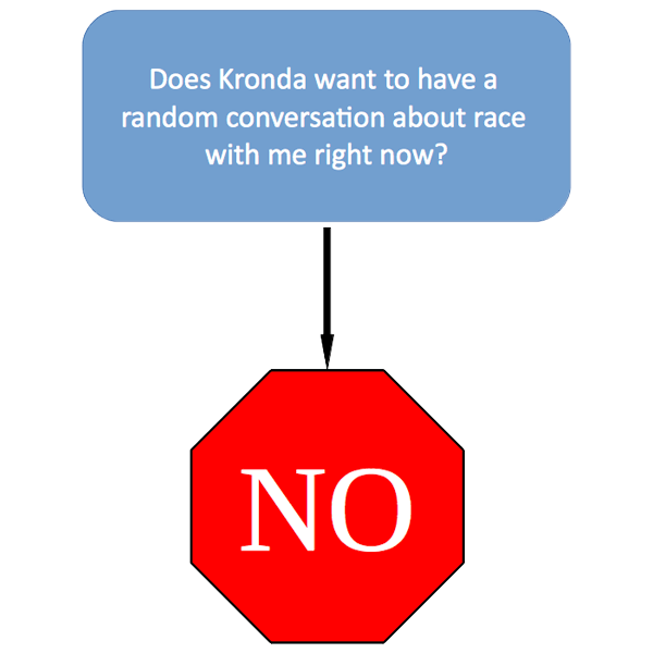 Race conversation flowchart