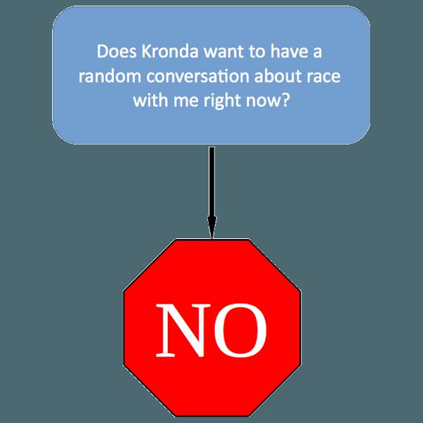 Race conversation flowchart